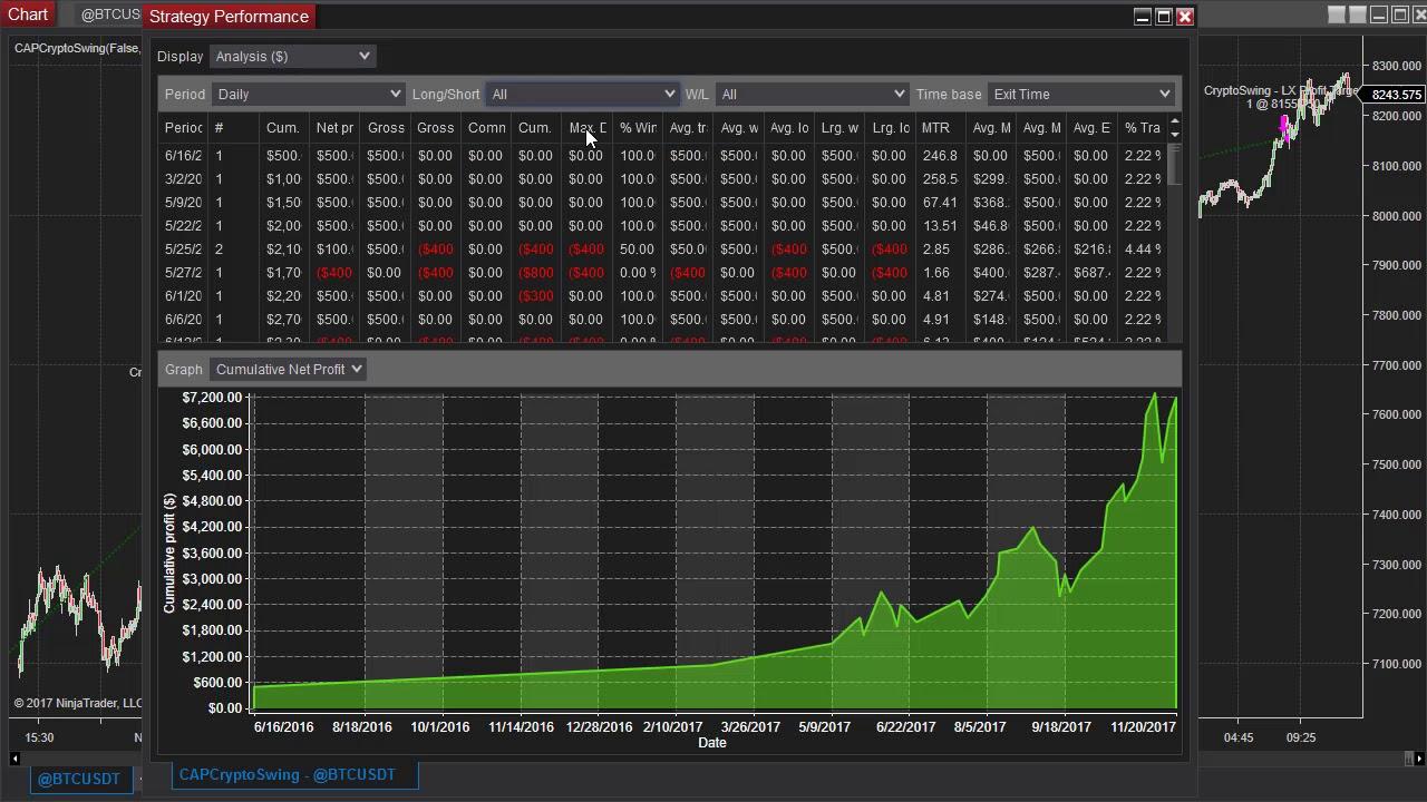 Trading Bitcoin in NinjaTrader 8