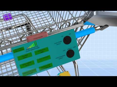 Revolutionary Invention - Future Shopping Cart Which Regenerates Your Energy!