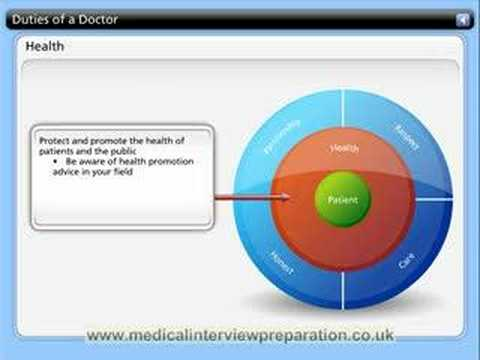 Medical Interview Preparation - Duties of a Doctor