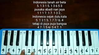 Not Angka - Indonesia Pusaka (Tanah Air Beta)