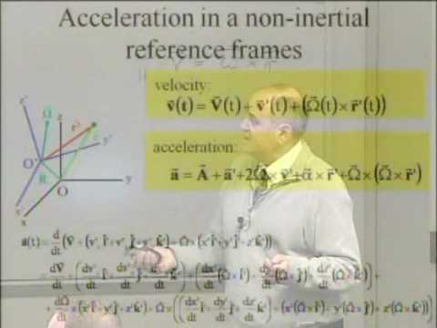 Physics 240 - Lecture 19 - Inertial Forces