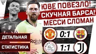 СКУЧНАЯ БАРСА • ЮВЕ ПОВЕЗЛО • Манчестер Юнайтед Барселона 0 1 • Аякс Ювентус 1 1 • Обзор матча