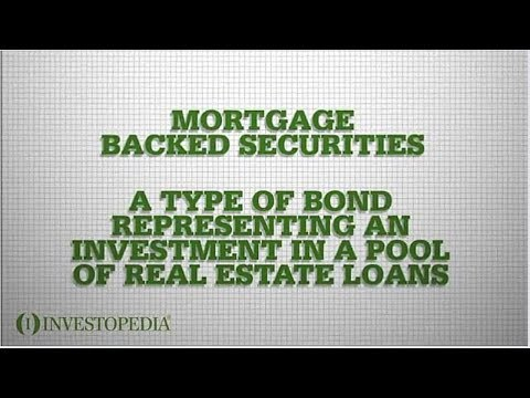 Mortgage Backed Securities Explained (Investopedia)