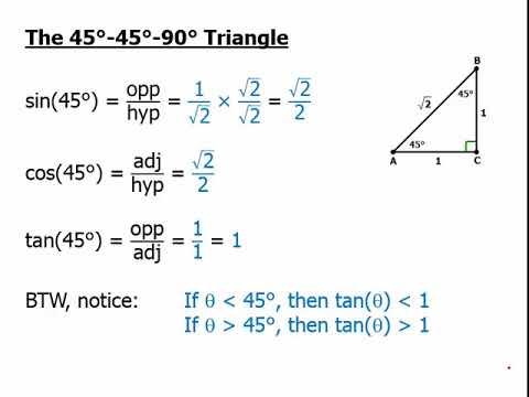 Trigonometry: SOHCAHTOA and Special Triangles