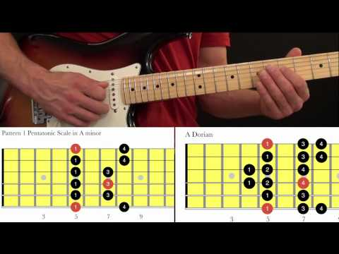 Santana Style Guitar Lesson - Dorian Mode, Pentatonic And More.