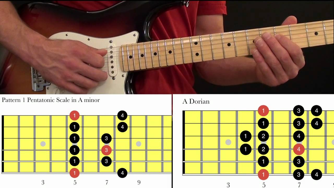 Santana Style Guitar Lesson Dorian Mode Pentatonic And More
