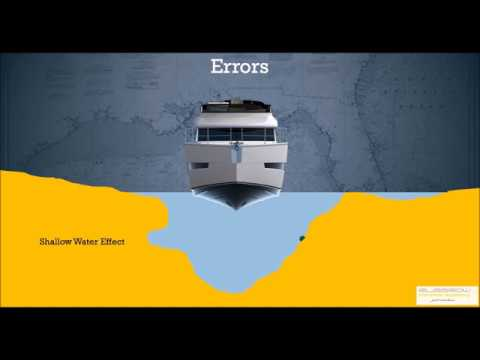 Marine Echo Sounder