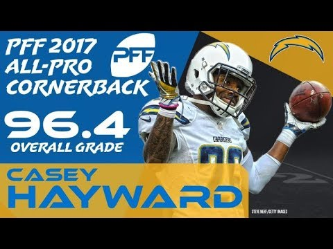 Los Angeles Chargers Offseason Moves   Pro Football Focus