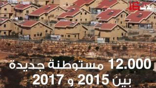 الاستيطان الإسرائيلي في الأراضي الفلسطينية
