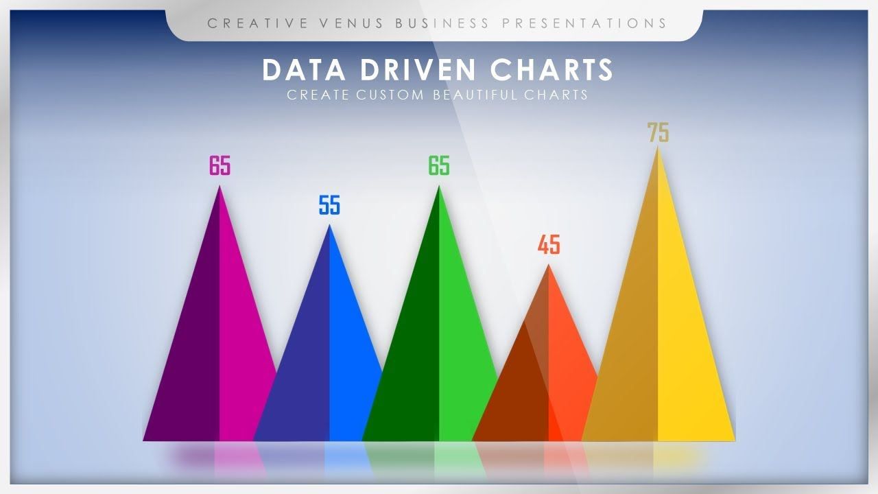 How to create beautiful editable data driven visual chart graph in microsoft office powerpoint ppt also rh youtube