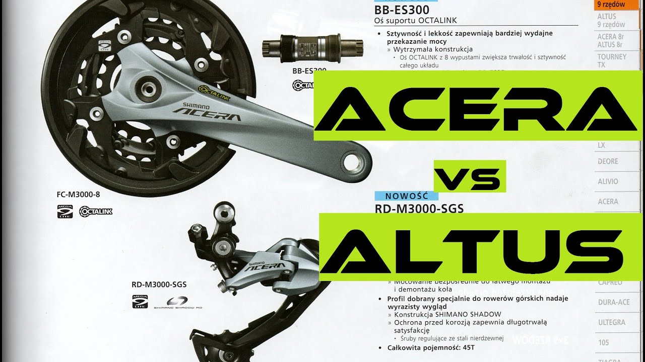 Part 2  Shimano MTB Groupset Overview  Altus vs Acera  Buyers Guide /  Review