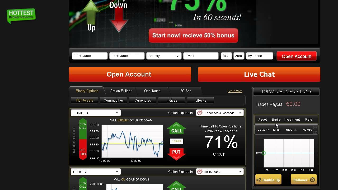 Binary options brokers payout