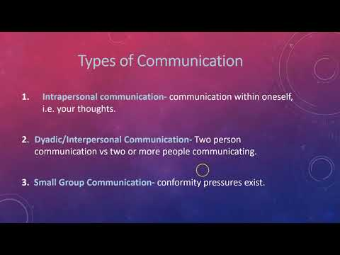 Module 1 Chapter 1  Communication What & Why