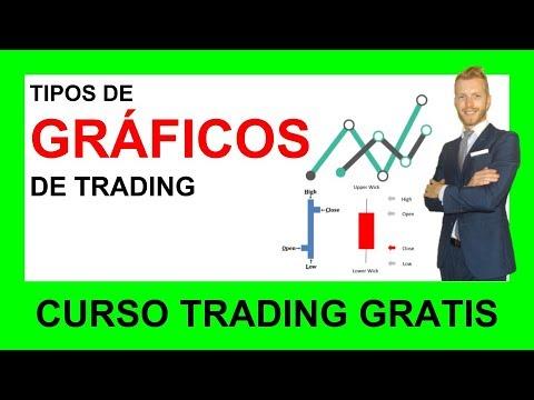 Curso day trading gratis