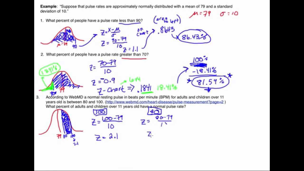 Normal Distribution Continued And Examples Finding Percentages
