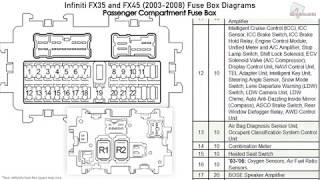 Infiniti FX35 and FX45 (2003-2008) Fuse Box Diagrams - YouTube   2005 Infiniti Fx35 Fuse Box      YouTube