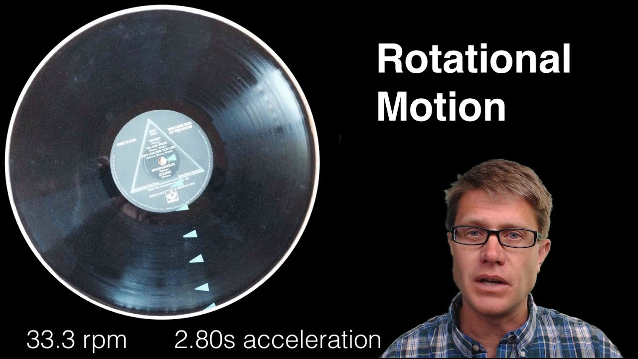 Rotational Motion - YouTube