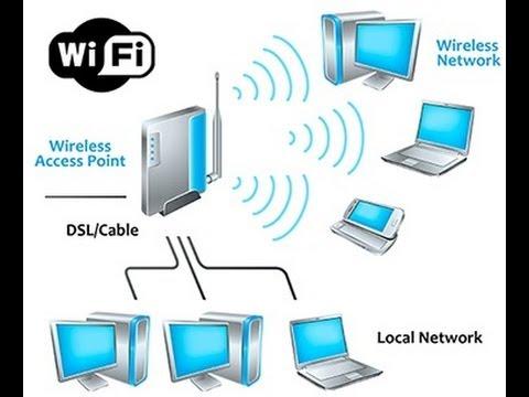 Построение LAN и Wi Fi сети.