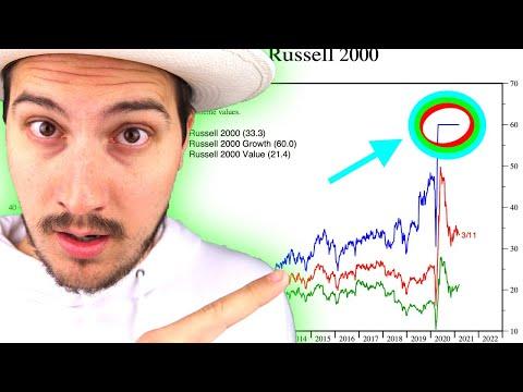 Jeremy Lefebvre: STOCKS VALUATIONS JUST FLIPPED OVER