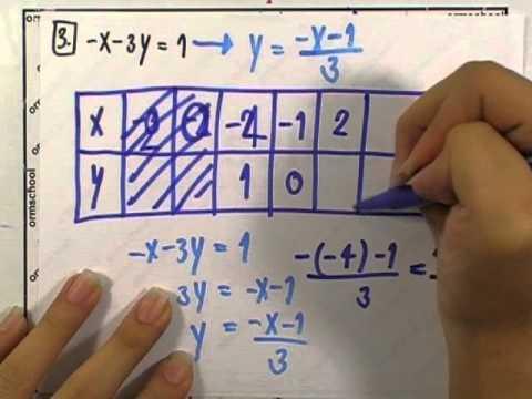 เลขกระทรวง พื้นฐาน ม.3 เล่ม1 : แบบฝึกหัด2.2ก ข้อ01-08