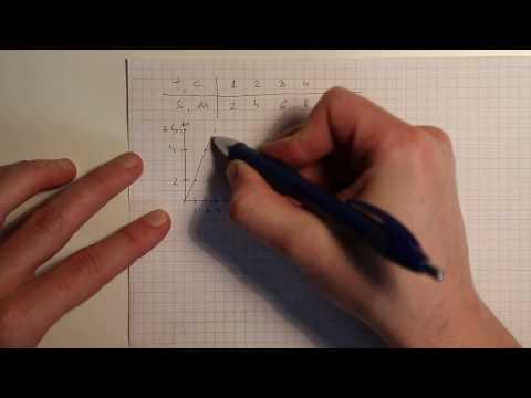 Как построить график зависимости пройденного пути от времени