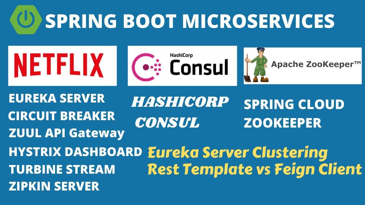 Spring boot Microservices | Eureka Server | Consul| Zookeeper| Hystrix | Turbine | ZUUL | ZIPKIN