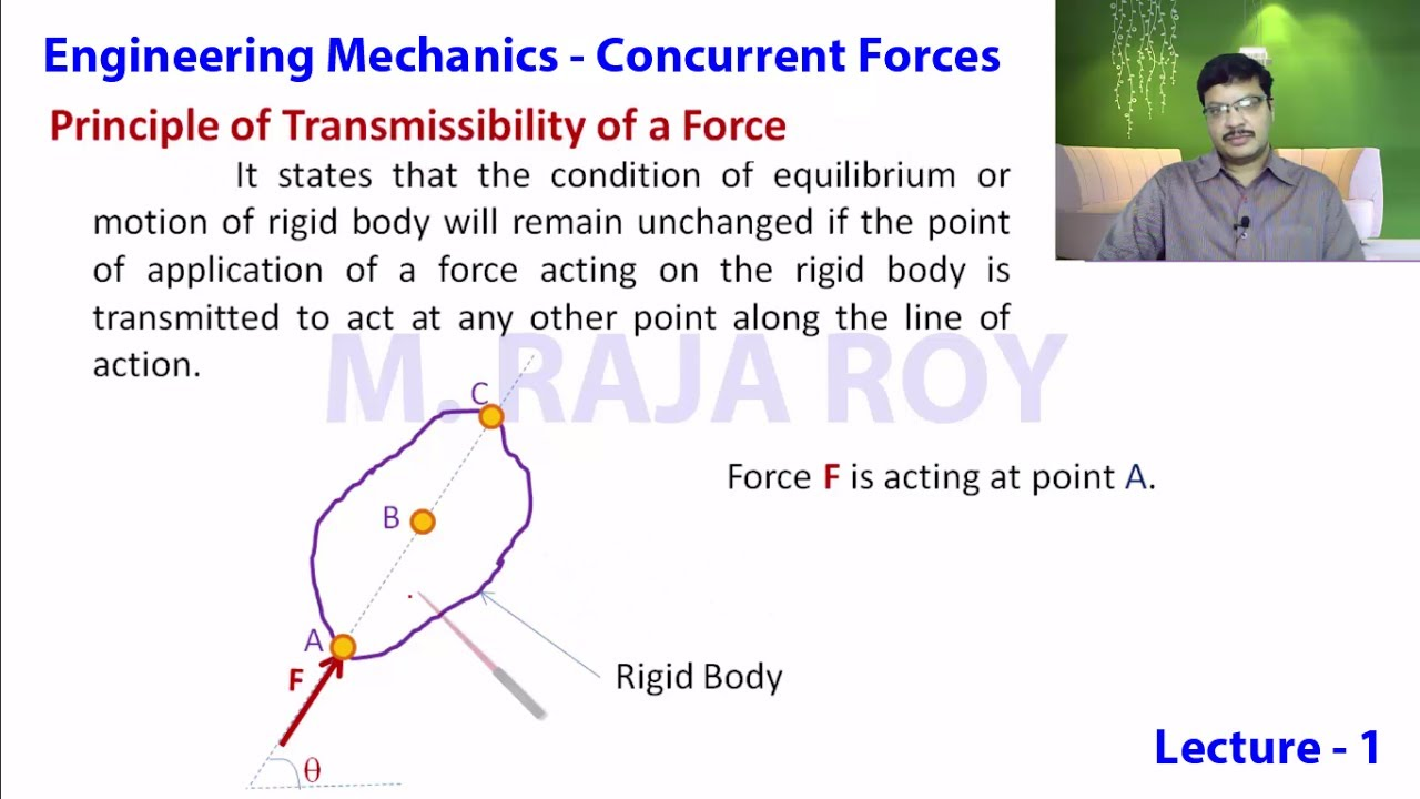 Engineering Mechanics : Lecture 1 - Concurrent Forces Introduction