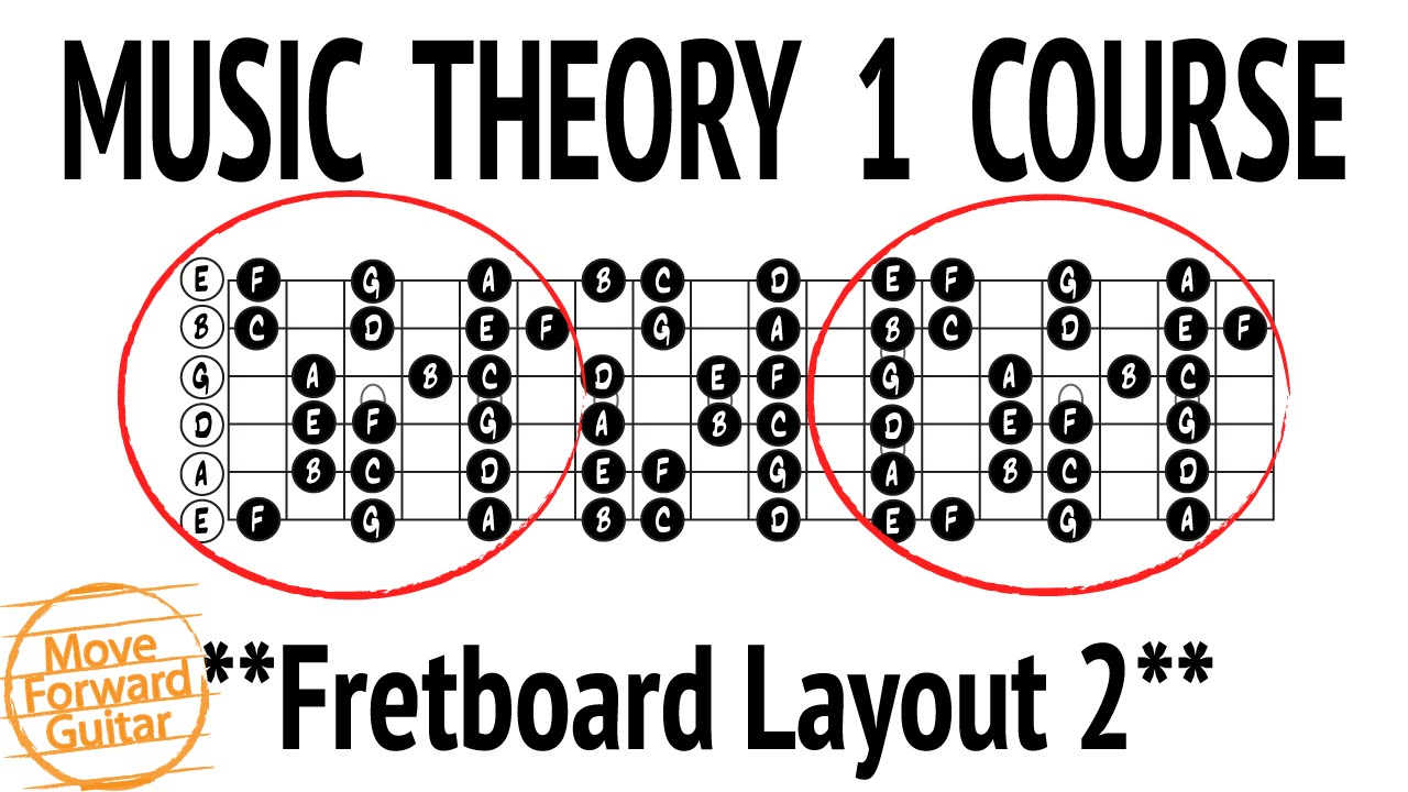 Image Result For Music Theory Pdf Guitar