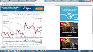 My Strategy for Trading Penny Stocks: Screener + Charts!