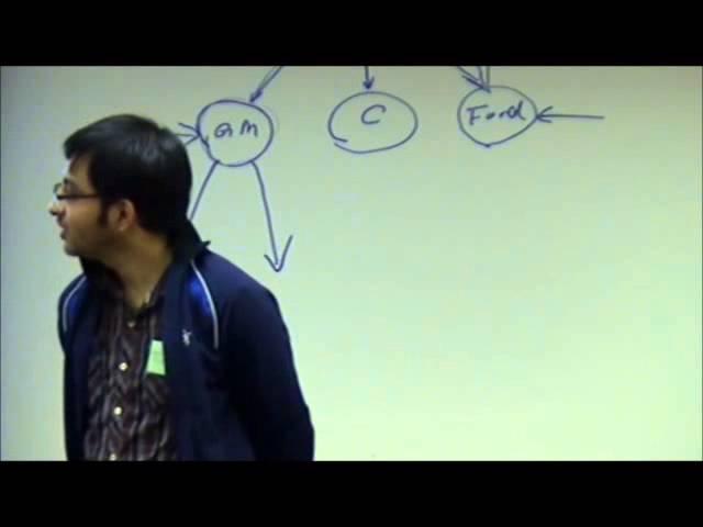 A brief history of Telecommunication - Koushik Kumar Nundy