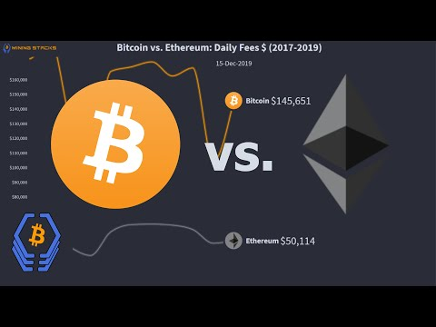 Bitcoin Vs. Ethereum: Daily Transaction Fees $ | 2017 - 2019