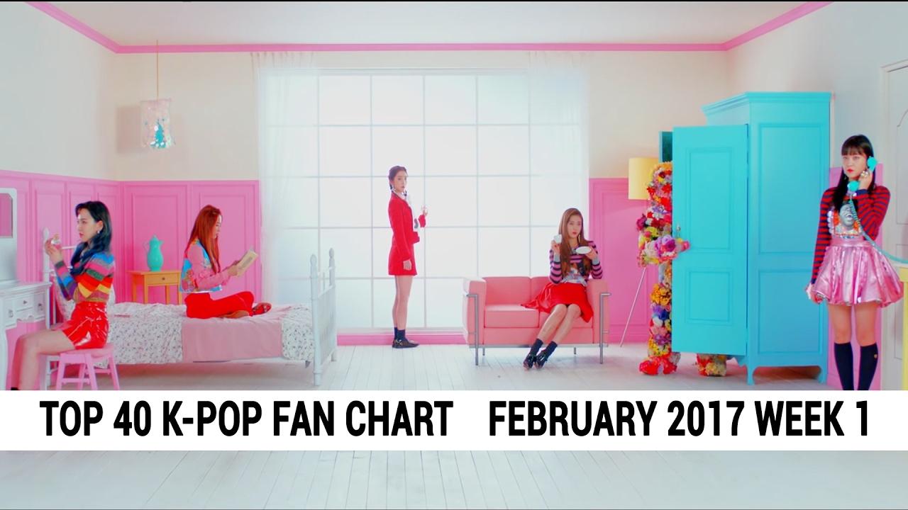 Top 40 Pop