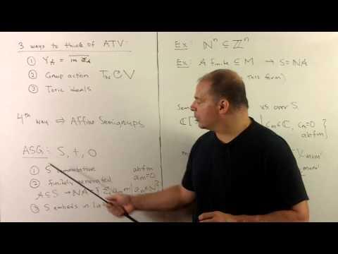 BAG1.4.  Toric Varieties 4 - Spec(R) and Affine Semigroups