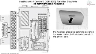 opel/vauxhall combo d (2011-2017) fuse box diagrams  youtube