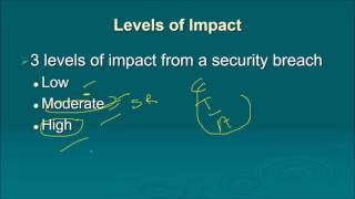 Introduction to Network Security Essentials