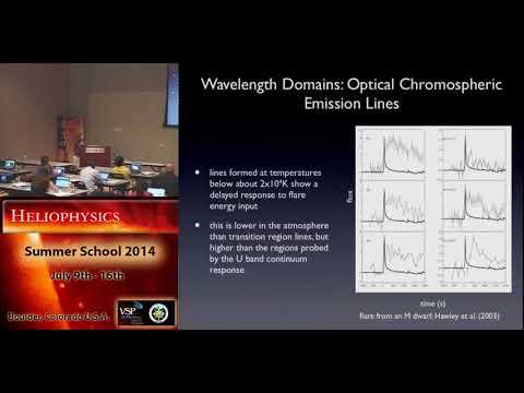 Solar Explosive Activity Throughout the Evolution of the Solar System #2 | Rachel Osten