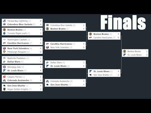 NHL Playoff. 2019. Final. Schedule. Boston Bruins Vs Saint Louis Blues. Stanley Cup,