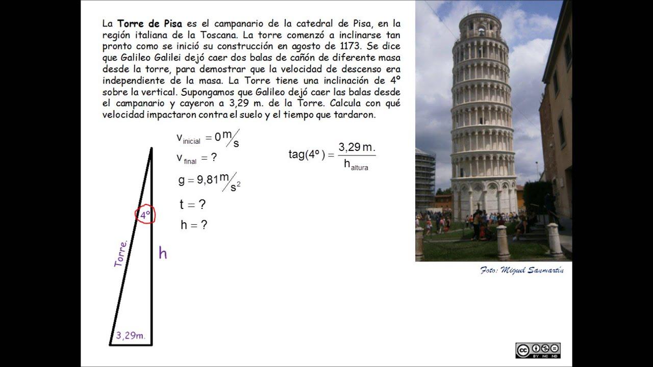 foto de Problema de Caída Libre Torre de Pisa YouTube