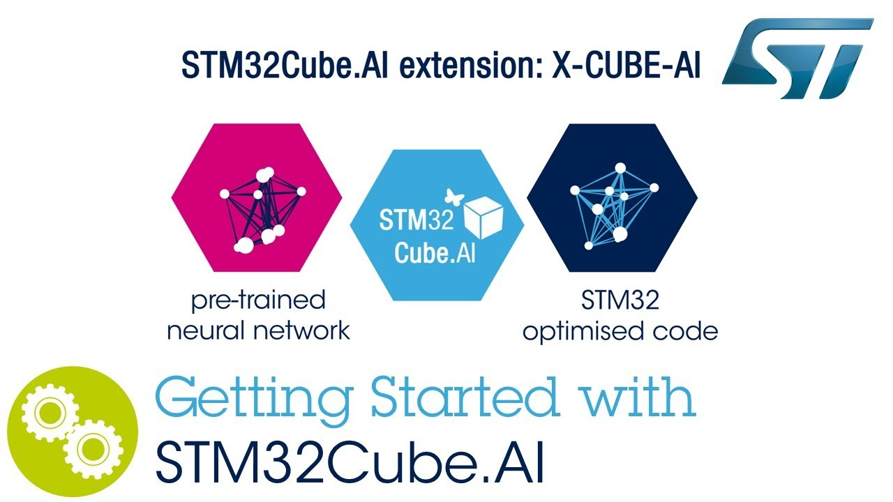 Getting Started with STM32Cube AI