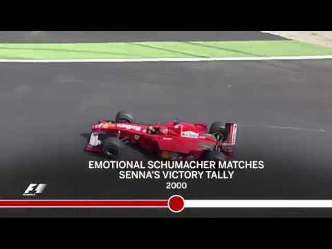 Ferrari's Monza Magic | Italian Grand Prix