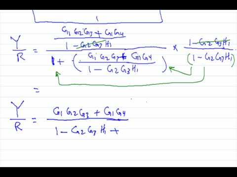 Control System (Lecture 5.4) Block Diagram Reduction 2 - YouTube