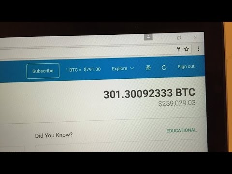 Earn 180$ To 223$ On Bitcoin Per Day