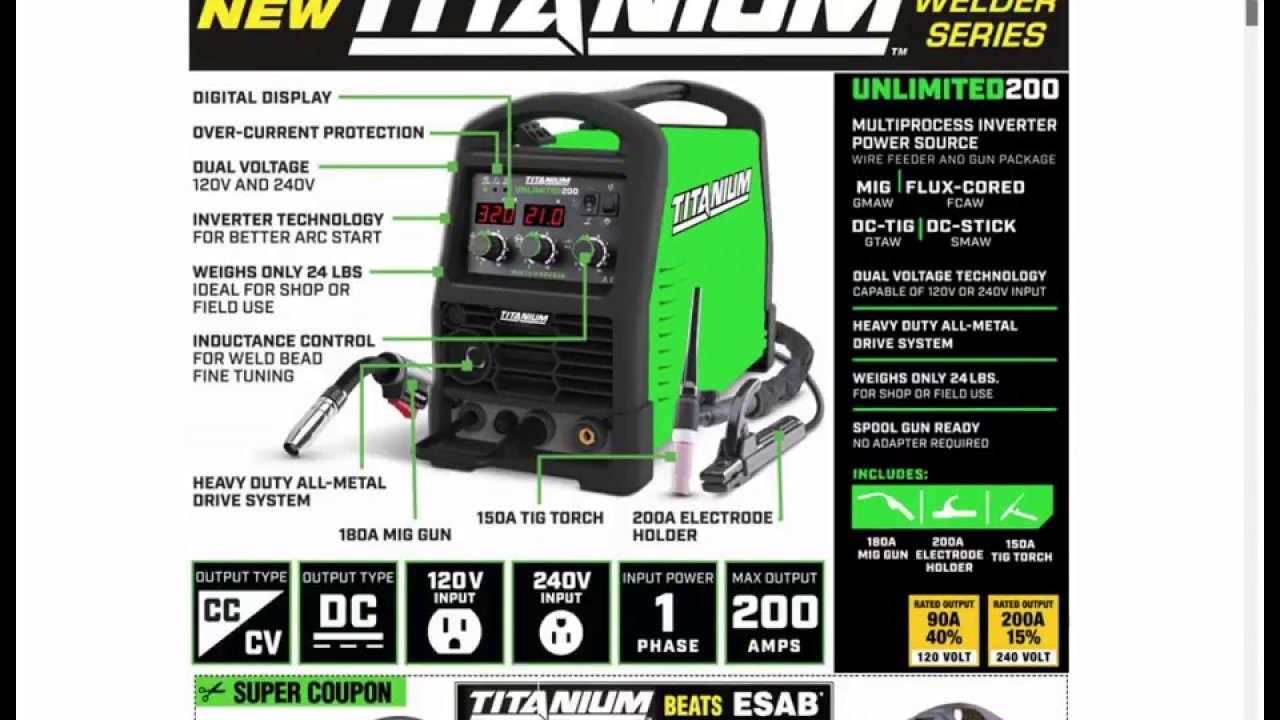 NEW PRODUCT ALERT Titanium Welder Series Coupons!