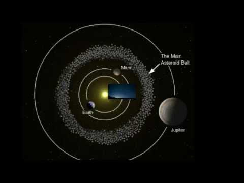 what is Asteroids? What is asteroid belt?