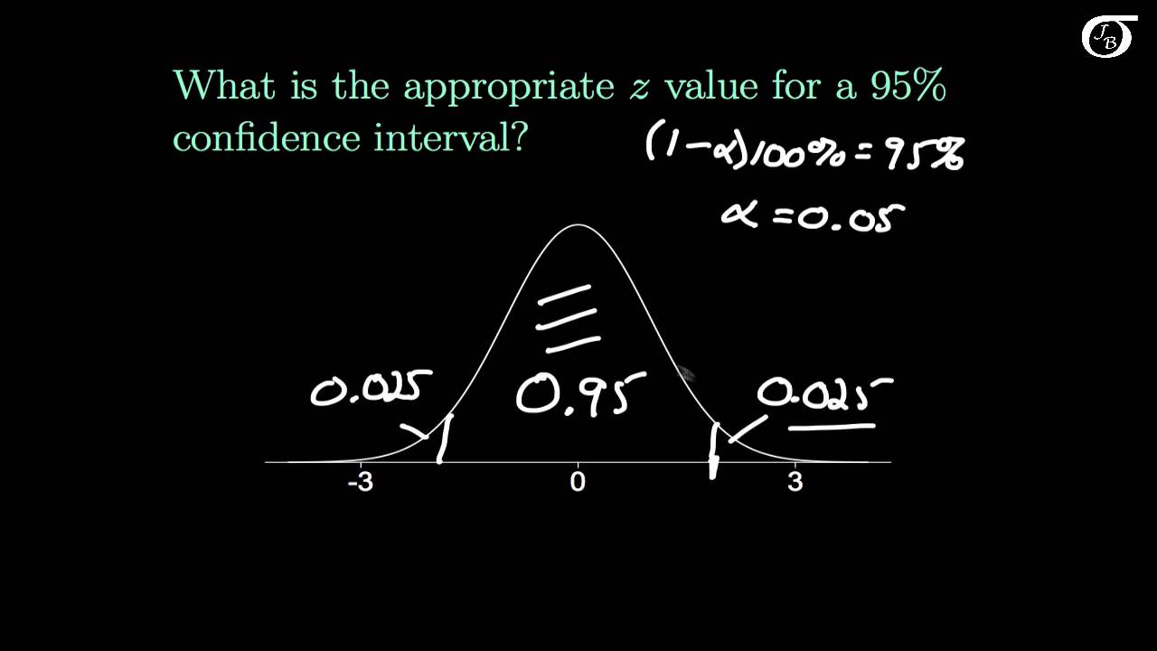 Finding the appropriate z value for the confidence for T table 99 confidence interval
