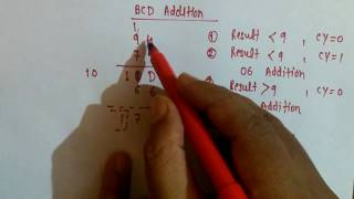 BCD addition of two numbers using 8085/ BCD addition using 8085