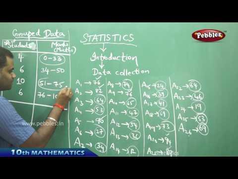 Statistics- AP & TS Class 10th State Board Syllabus Mathematics