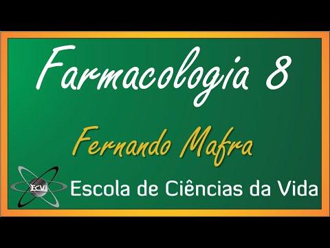 Farmacologia 2.0: Aula 8 - Metabolismo dos fármacos