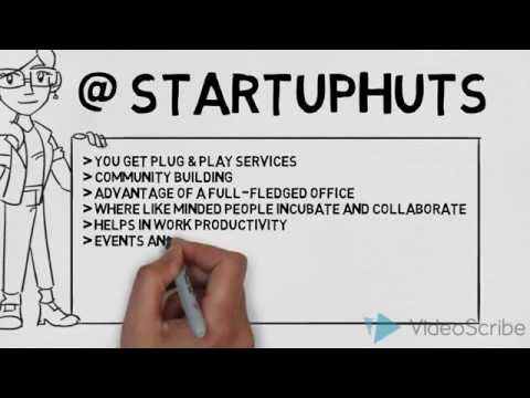 Best Coworking & Shared Office Space in Bangalore | StartupHuts