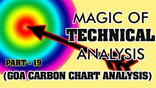 MAGIC OF TECHNICAL ANALYSIS : GOA CARBON STOCKS CHART ANALYSIS
